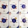 ►ออนดีมานด์◄ CHE A721 ครบเซ็ท เคมีพี่เคน ออนดีมานด์ เล่ม 1-6 ระดับชั้นม.ต้น ม.1-2-3 เนื้อหาคลอบคลุมการสอบเข้าร.ร.เตรียมอุดม มหิดลวิทย์ และการสอบ IJSO ทุกเล่มมีจดเล็กน้อย มีเขียนบางหน้า ทั้งเซ็ทมี Tips เทคนิคการทำโจทย์ของอาจารย์เยอะมาก ด้านหลังมีเฉลยแบบฝึก