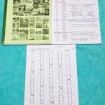 ►ครูถ้วย◄ ENG 5357 หนังสือกวดวิชาภาษาอังกฤษ ครูพี่ถ้วย คอร์ส ม.3 สอบเข้าเตรียมอุดม +ชีทเฉลย + ชีทสรุป Grammar ที่เรียนในคอร์ส ในหนังสือมีโจทย์เยอะมาก มีจดบางหน้า โจทย์แบบฝึกหัดมีชีทเฉลยแยกให้ต่างหาก มีเฉลยครบทุกข้อ, ชีทสรุปแกรมม่าอาจารย์สรุปแกรมม่าเป็นข้อ