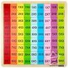 2SW-E408 ตารางสอนสีรุ้งสูตรคูณ (แม่ 1-9)