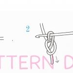 Code Pattern