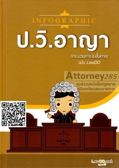 Infographic ป.วิ.อาญา กระบวนการก่อนชั้นศาล เล่ม 2 (ฉบับ LAWDD) กฤษณ์ ฤทธิธรรม