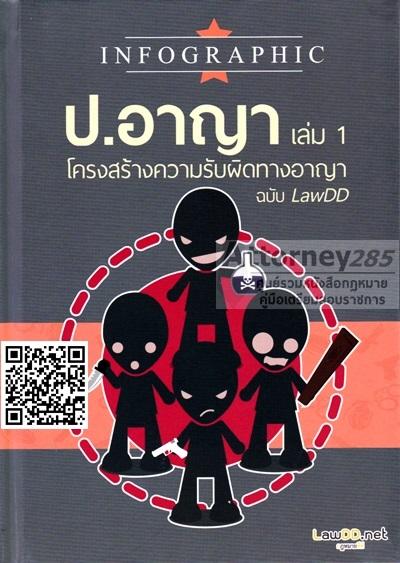 Infographic ป.อาญา เล่ม 1 โครงสร้างความรับผิดทางอาญา (ฉบับ LAWDD) กฤษณ์ ฤทธิธรรม