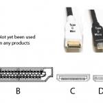 ชนิดของช่องต่อสัญญาณ HDMI