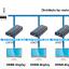 กล่องแปลง HDMI เป็นสายแลน IP HDMI 100M LAN RX TX thumbnail 8